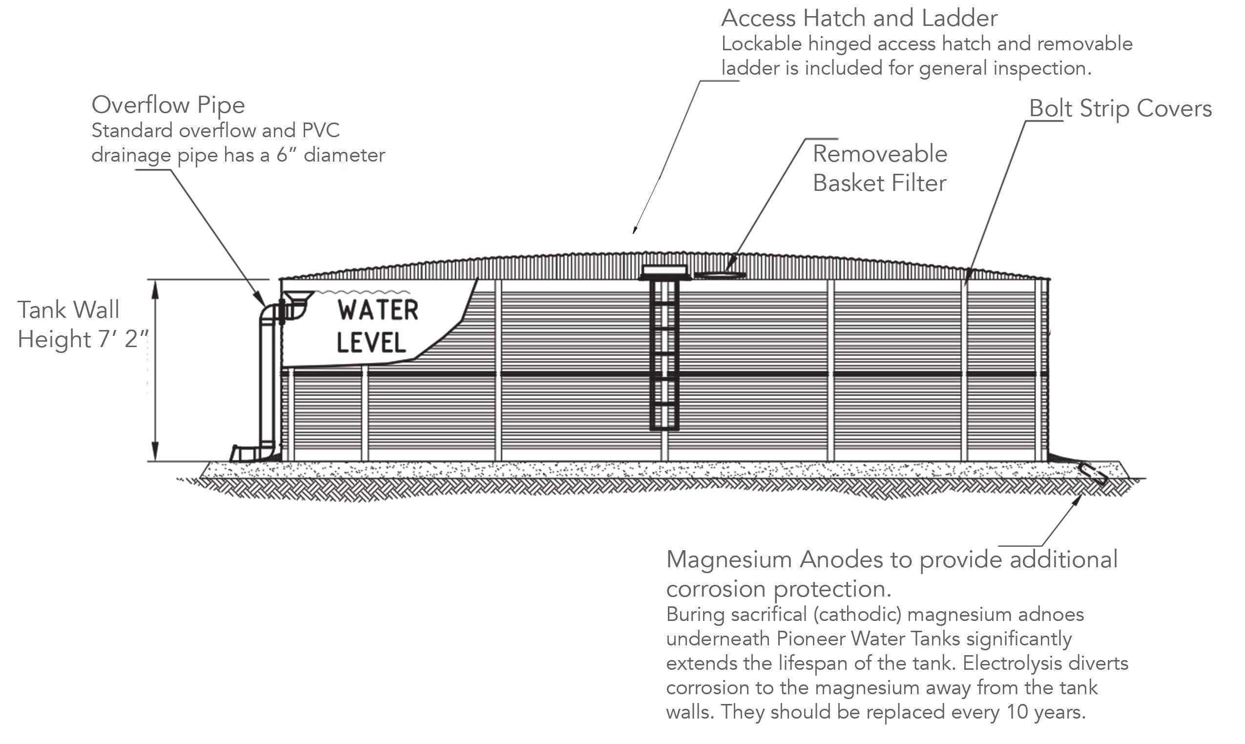 Engineered Pioneer Water Tanks 50 000 Gallons Acer Water