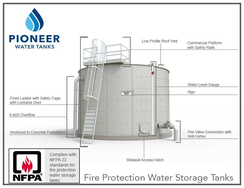 Nevada Fire Protection Water Storage Tanks Acer Water Tanks
