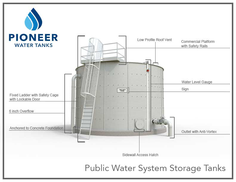 Multiple engineered commercial platforms with safety rail options available including tank packages without that comply with AWWA standard §290.43(c).  sc 1 st  Acer Water Tanks & Pioneer Commercial Accessories u2013 Acer Water Tanks